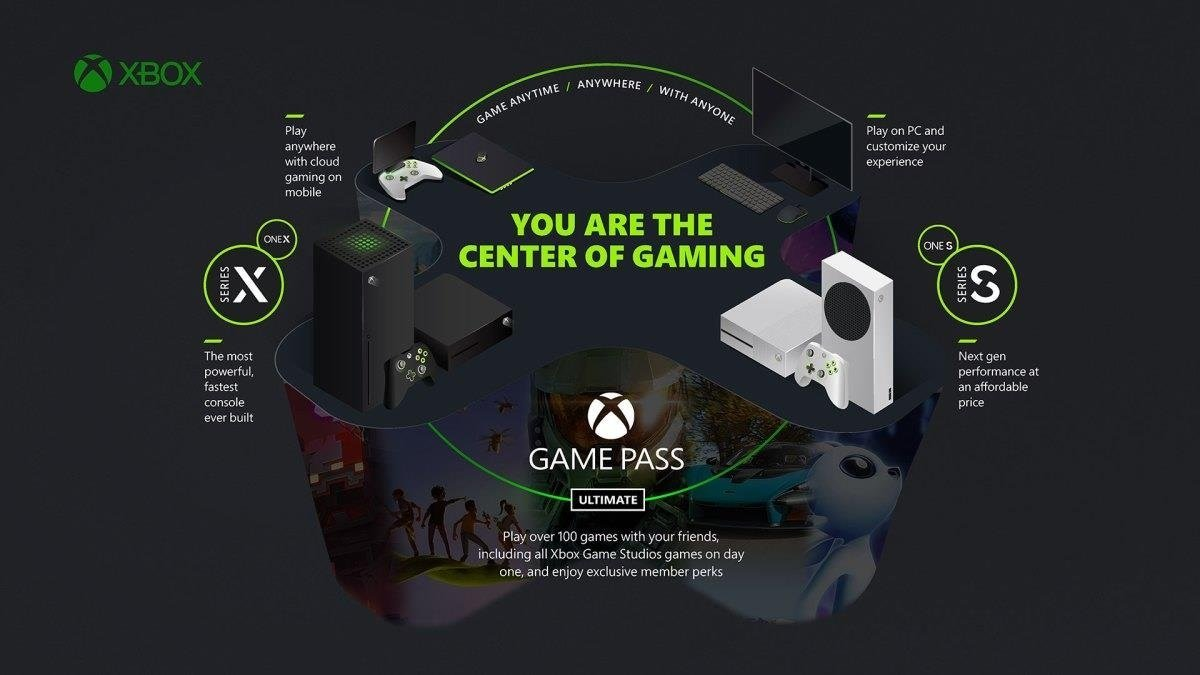 Xbox Cloud Gaming Pase de juego de Xbox
